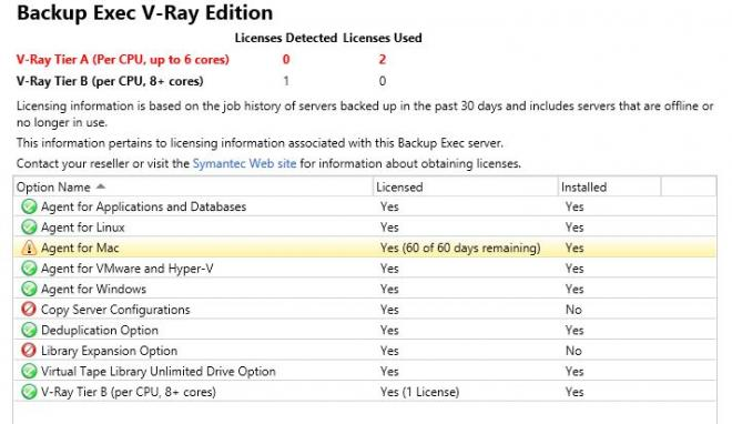 What's included in the Backup Exec V-Ray Edition? - VOX