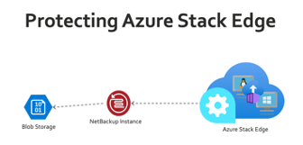 Azure Stack Edge.png