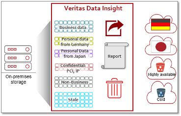 DataInsights2.png