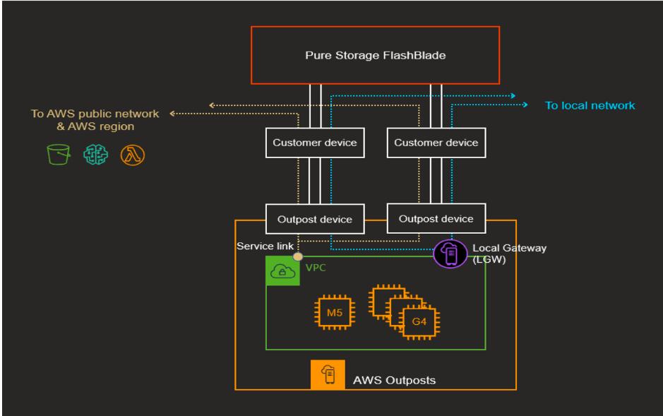 Week3_AWS-Diagram1.png