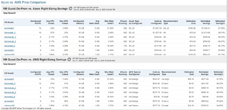 APTRE Cloud Price Compare 2.png