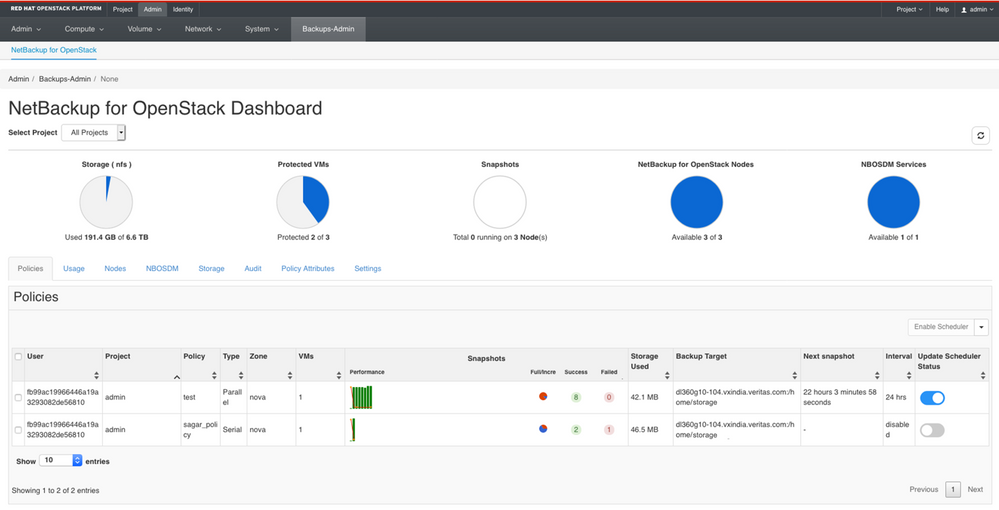Figure 1: The intuitive web experience between NetBackup and the Horizon UI.