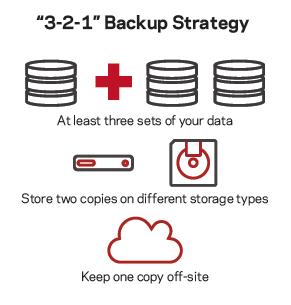 321 Backup Strategy Image.png