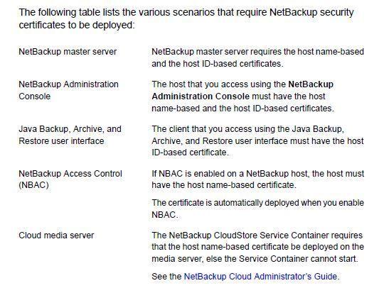 Security_Certificate_NBU_Hosts.JPG