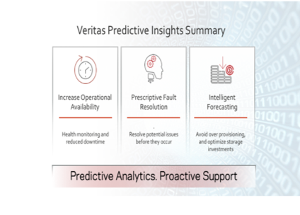 Picture 1 Predictive Insights.png