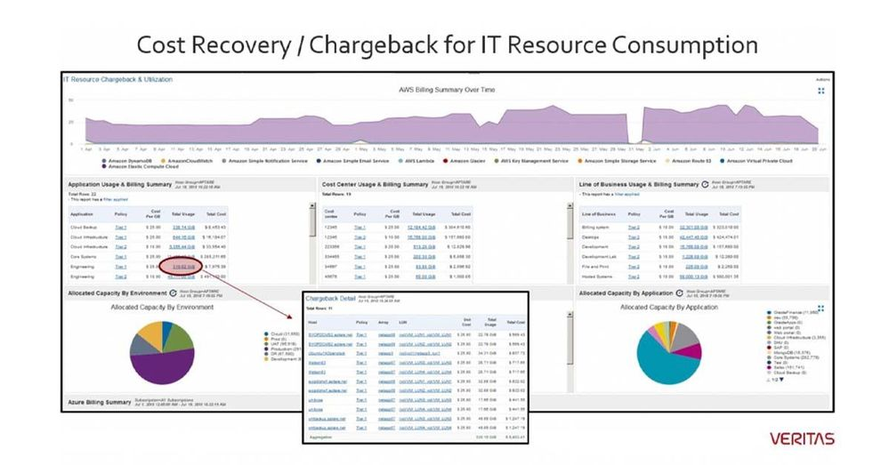 How Much Time Can Automated Chargeback Reports Save.jpg