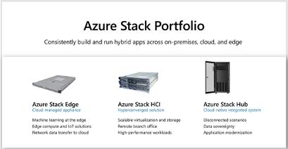 Azure Stack_Figure1.png