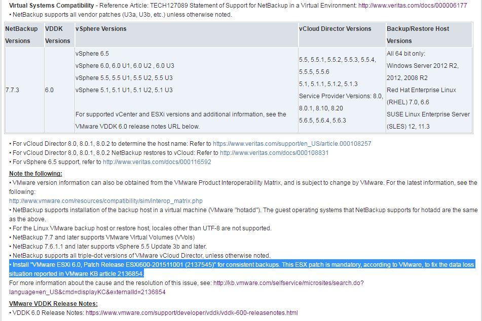 Solved: Vmware backups with multiple disks fail with statu