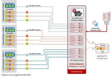 parallelstreaming.jpg