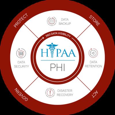 healthcare_framework.png