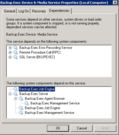 BEAPP Device and Media Service.png