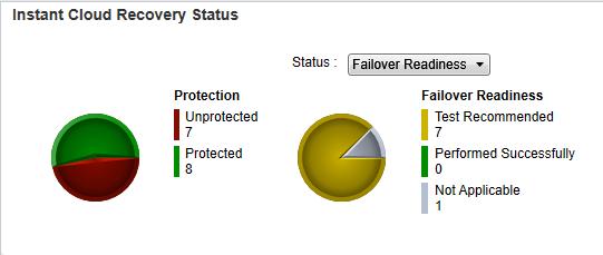 ICR_Status.png