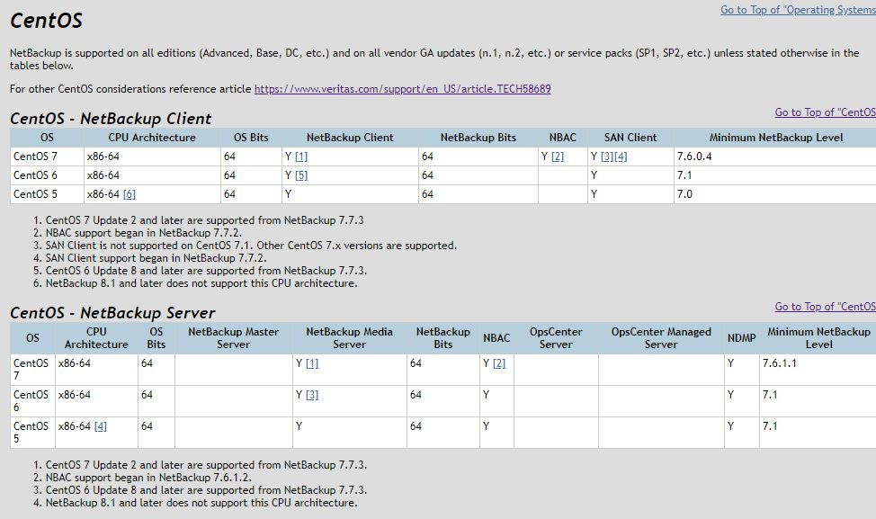 NetBackup client for CentOS Power PC LE - VOX