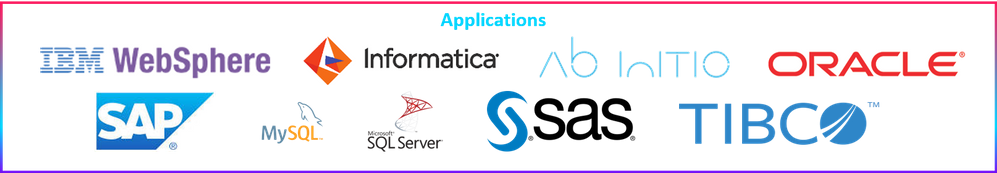 Figure 1: Applications supported by Veritas