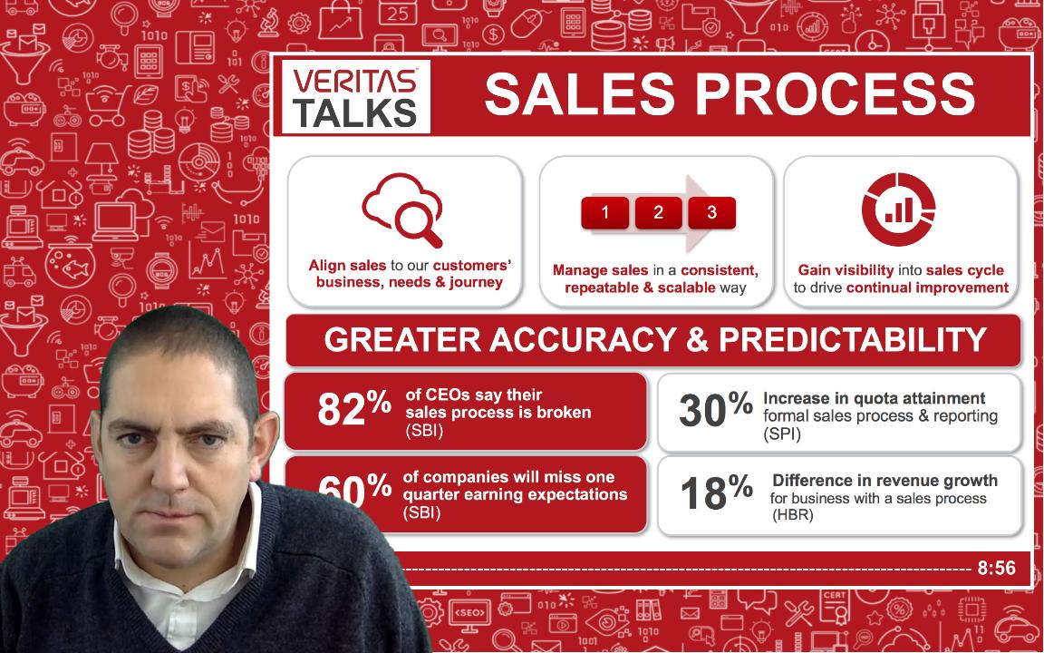 Veritas Talks Sales Process for Partners