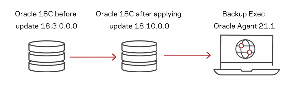 BE21.1-Oracle18C-Configuration-sm.png